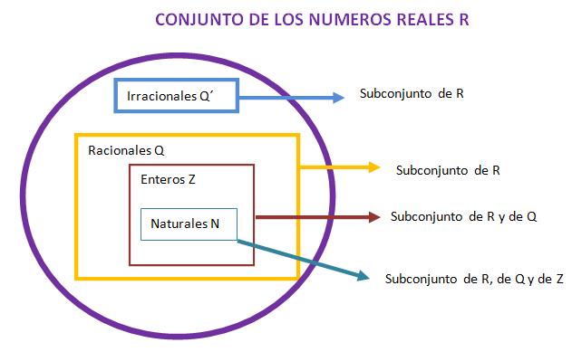 7 matematicas 4 lecci n definici n de conjuntos y for Definicion de cuarto
