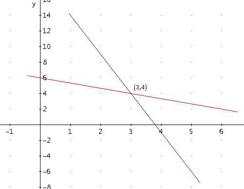 10 MATEMATICAS: 8 Lección: Rectas perpendiculares y rectas secantes ...