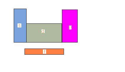 10 quimica 1 leccin ley peridica y tabla peridica 2 leccin los elementos de las dos primeras filas corresponden al bloque s puesto que en el subnivel s caben dos electrones los del grupo 1 terminan su estructura urtaz Gallery